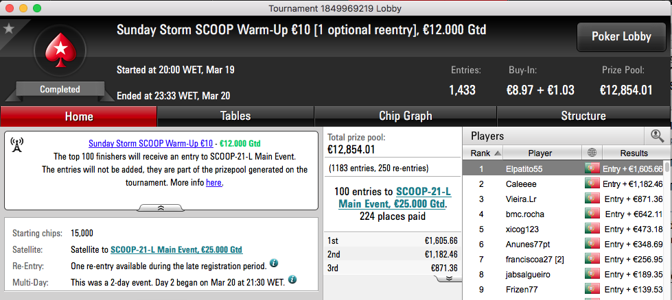 SuSancho Vence Sunday Special Warm-Up SCOOP €100 & Mais 102