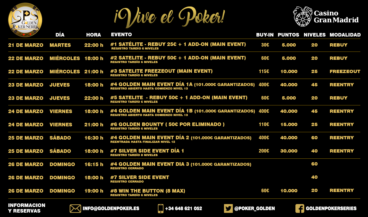 Las Golden Poker Series ven la luz esta semana en Casino Gran Madrid 101