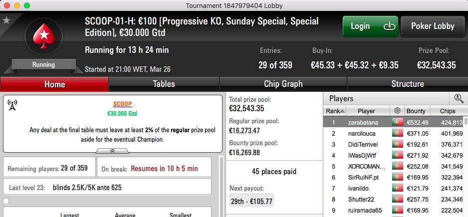 €50,608 Para Entregar  nos Eventos #1 do Spring Championship of Online Poker 102