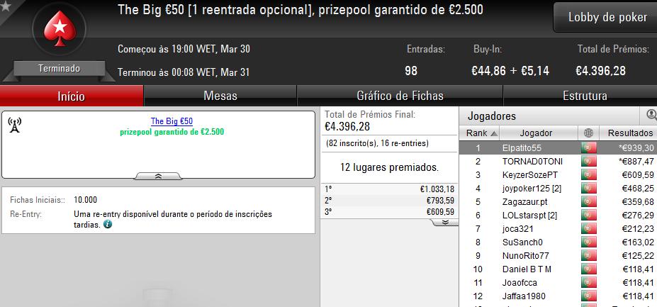 luis couto 18 e Elpatito55 Faturam nos Regulares da PokerStars.pt 102