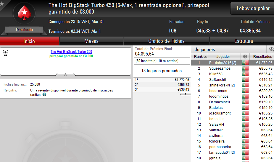 Peixinho2016 Vence The Hot BigStack Turbo €50 101
