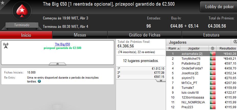 QuimDiamond Volta a Vencer The Hot BigStack Turbo €50 & Mais 102