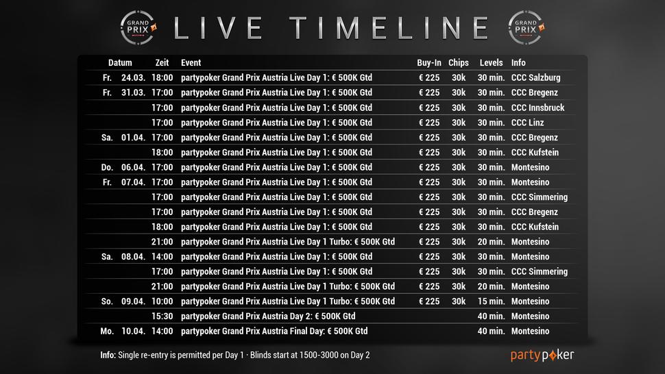 € 500.000 warten beim partypoker Grand Prix Austria 101