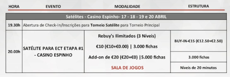 Hoje às 20:00 Último Satélite Etapa #1 ECT Poker Tour no Casino Espinho 101