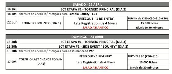 Nuno Caetano Lidera Dia 1 Main Event Etapa #1 ECT Poker Tour 101