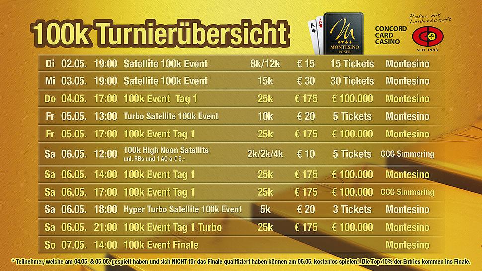 Das € 100.000 garantiert Turnier kommt wieder ins Montesino 101