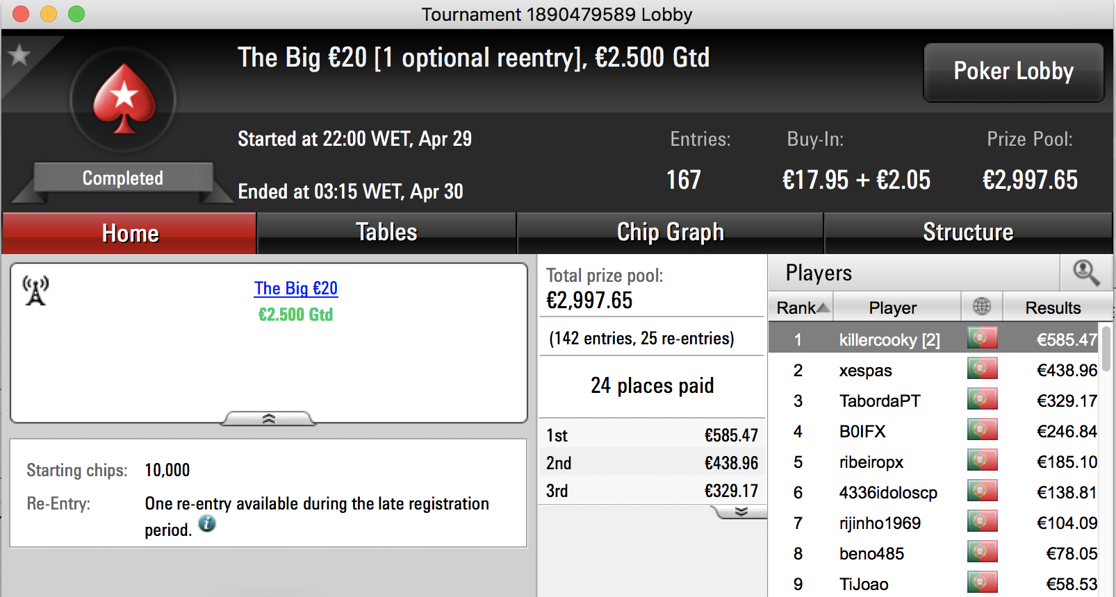Zemigs Vence The Hot BigStack Turbo €50 (€1,049) & Mais 103