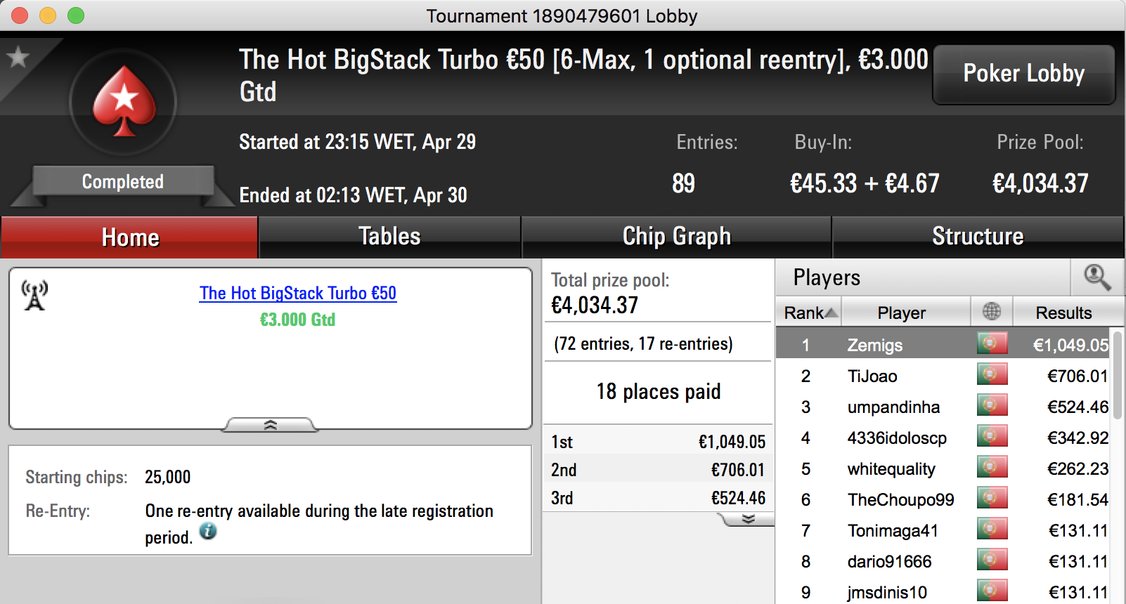 Zemigs Vence The Hot BigStack Turbo €50 (€1,049) & Mais 101