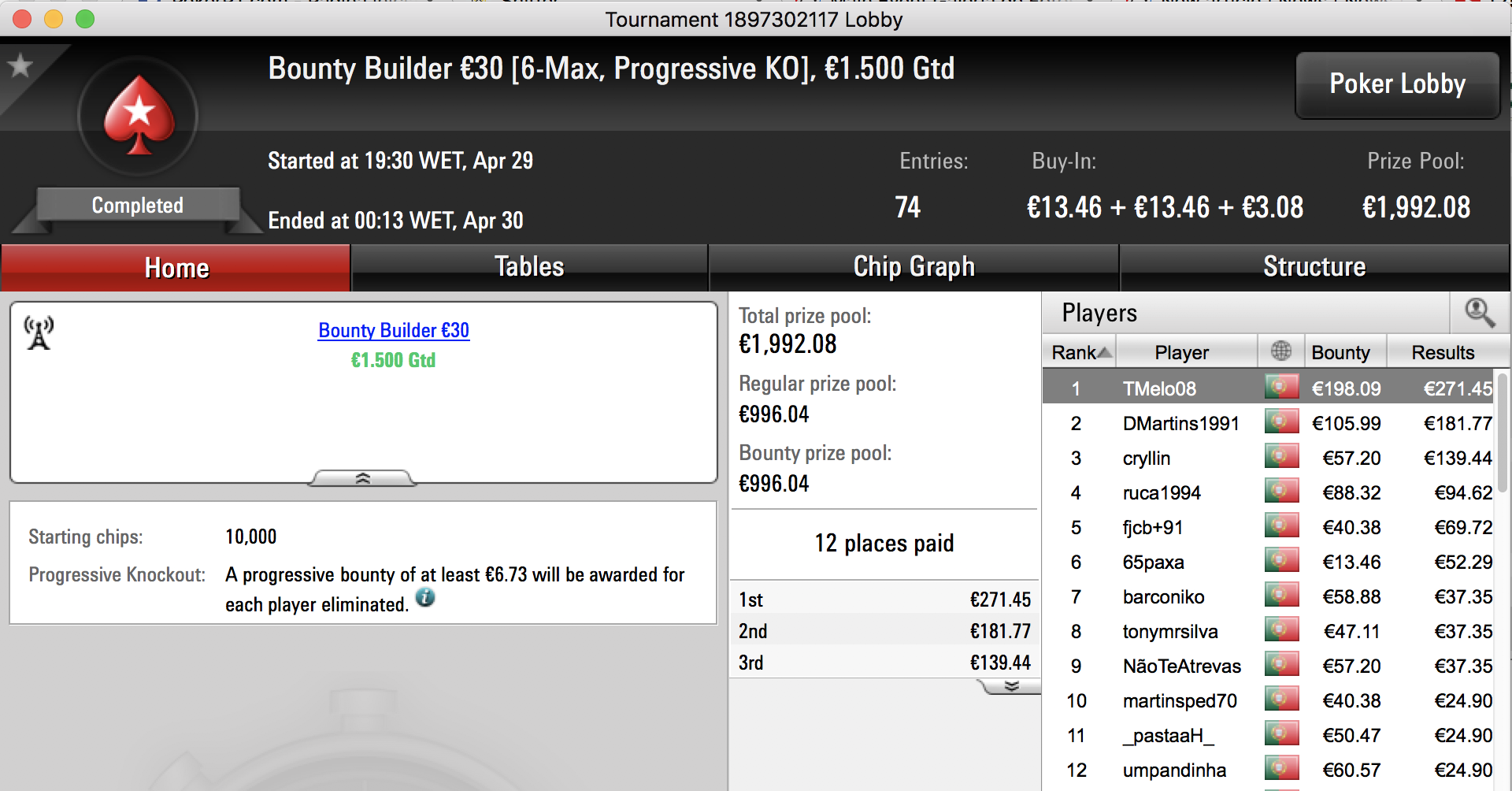 Zemigs Vence The Hot BigStack Turbo €50 (€1,049) & Mais 102