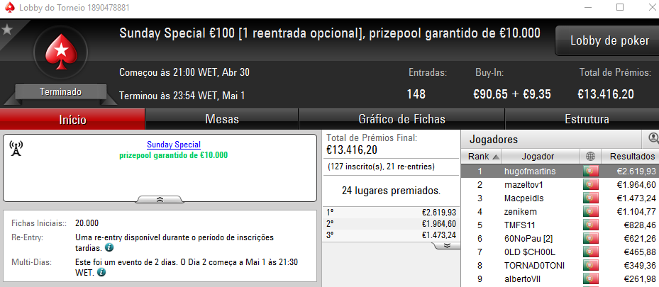 hugofmartins Vence Sunday Special €100 e sick as you o Sunday Storm €10 101