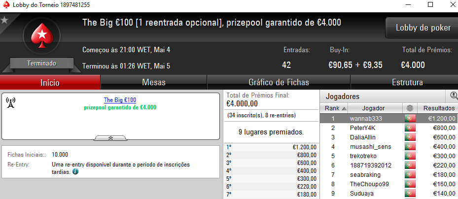 Fábio 'wannab333' Dâmaso Vence The Big €100 e Vieira.Lr o The Hot BigStack Turbo €50 101