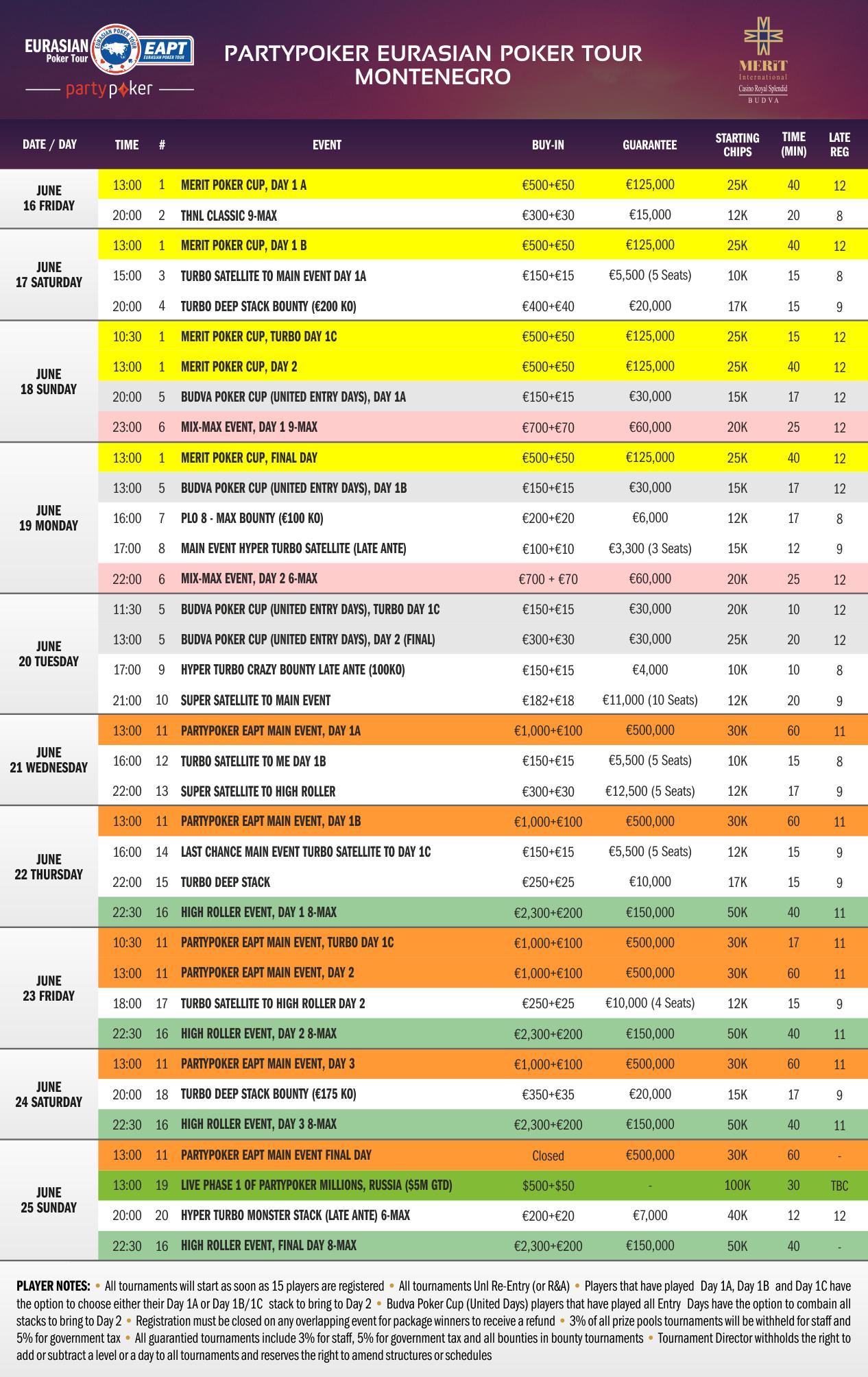 Partypoker i EURASIA Poker Tour u Budvi 16 - 25 Juna 101