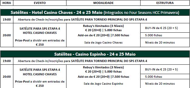 Satélites e Packs Alojamento Etapa #4 Solverde Poker Season 102