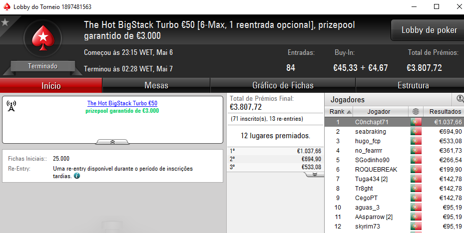Vitória de Suduaya no The Big €100 e de C0nchapt71 no The Hot BigStack Turbo €50 102