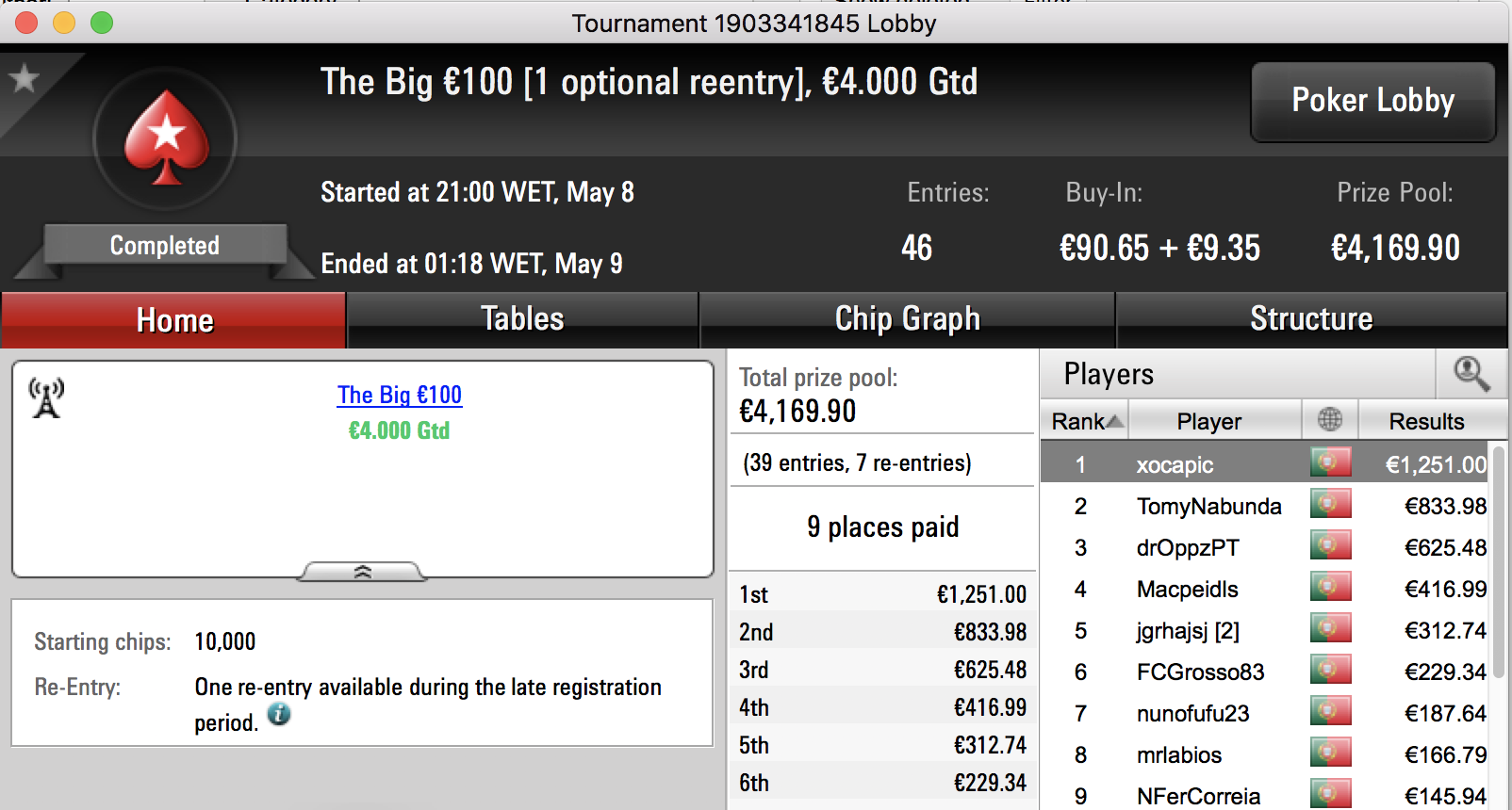 xocapic Vence The Big €100 & Mais 101
