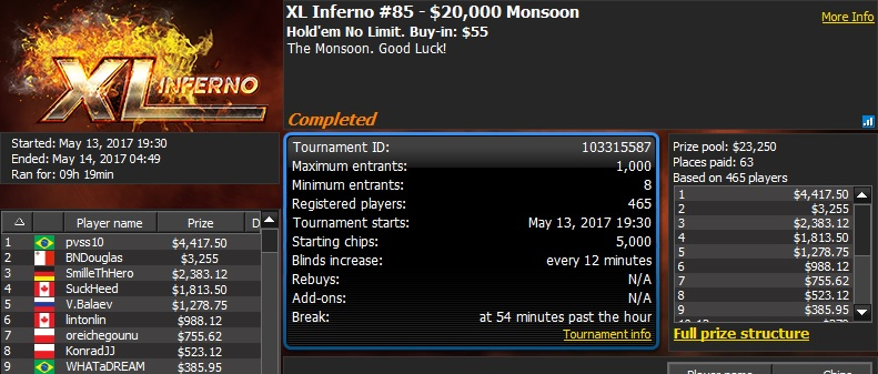888poker XL Inferno Series Tag 7: 'JDias99' siegt beim Crazy 8 101