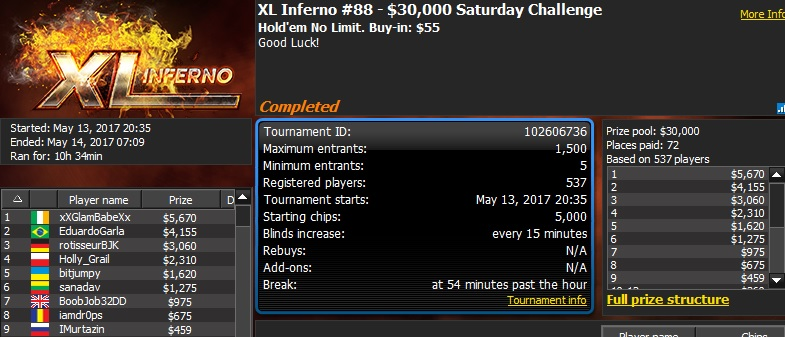 888poker XL Inferno Series Day 7: Luxembourg's 'JDias99' Wins Crazy 8 102