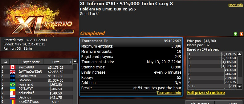 888poker XL Inferno Series Tag 7: 'JDias99' siegt beim Crazy 8 103