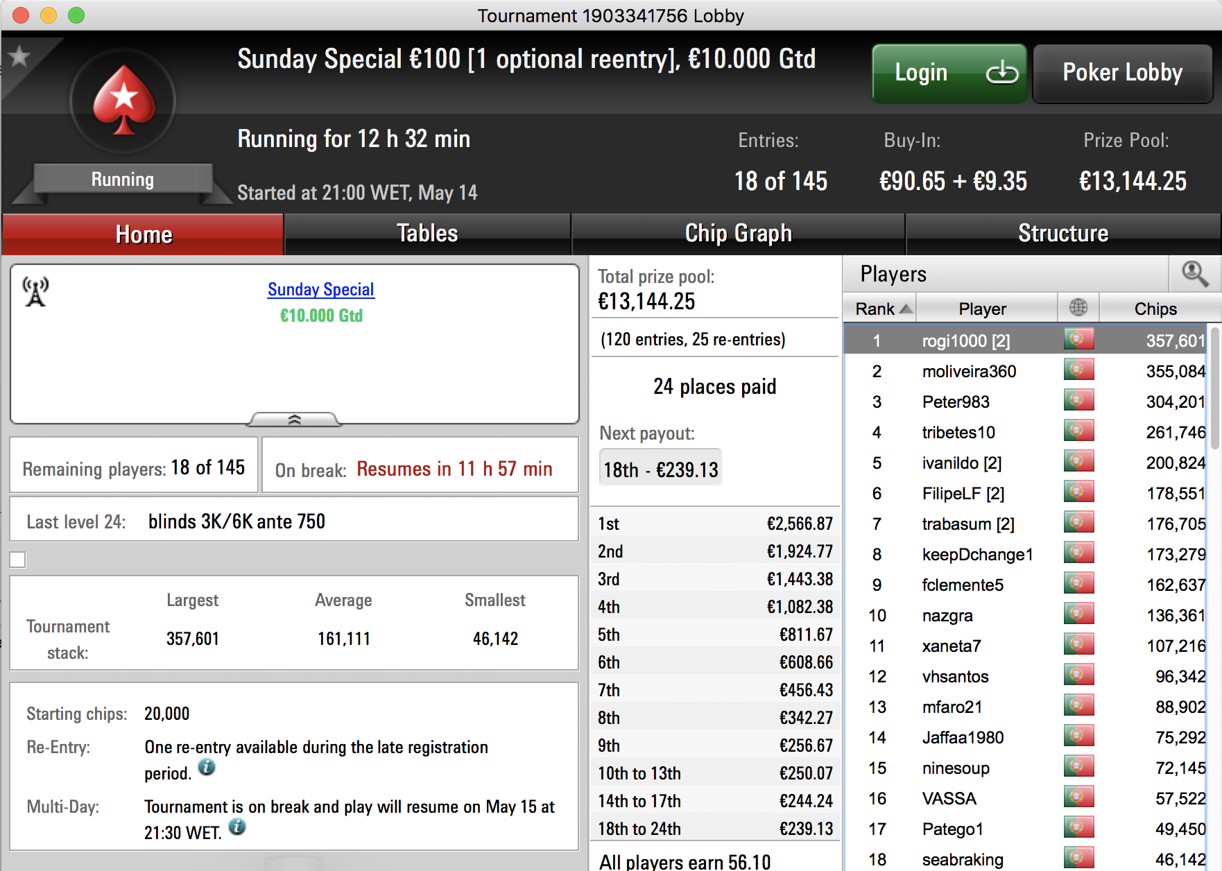 Sr_motim Vence The Hot BigStack Turbo €50 e Lidera Sessão Domingueira 105