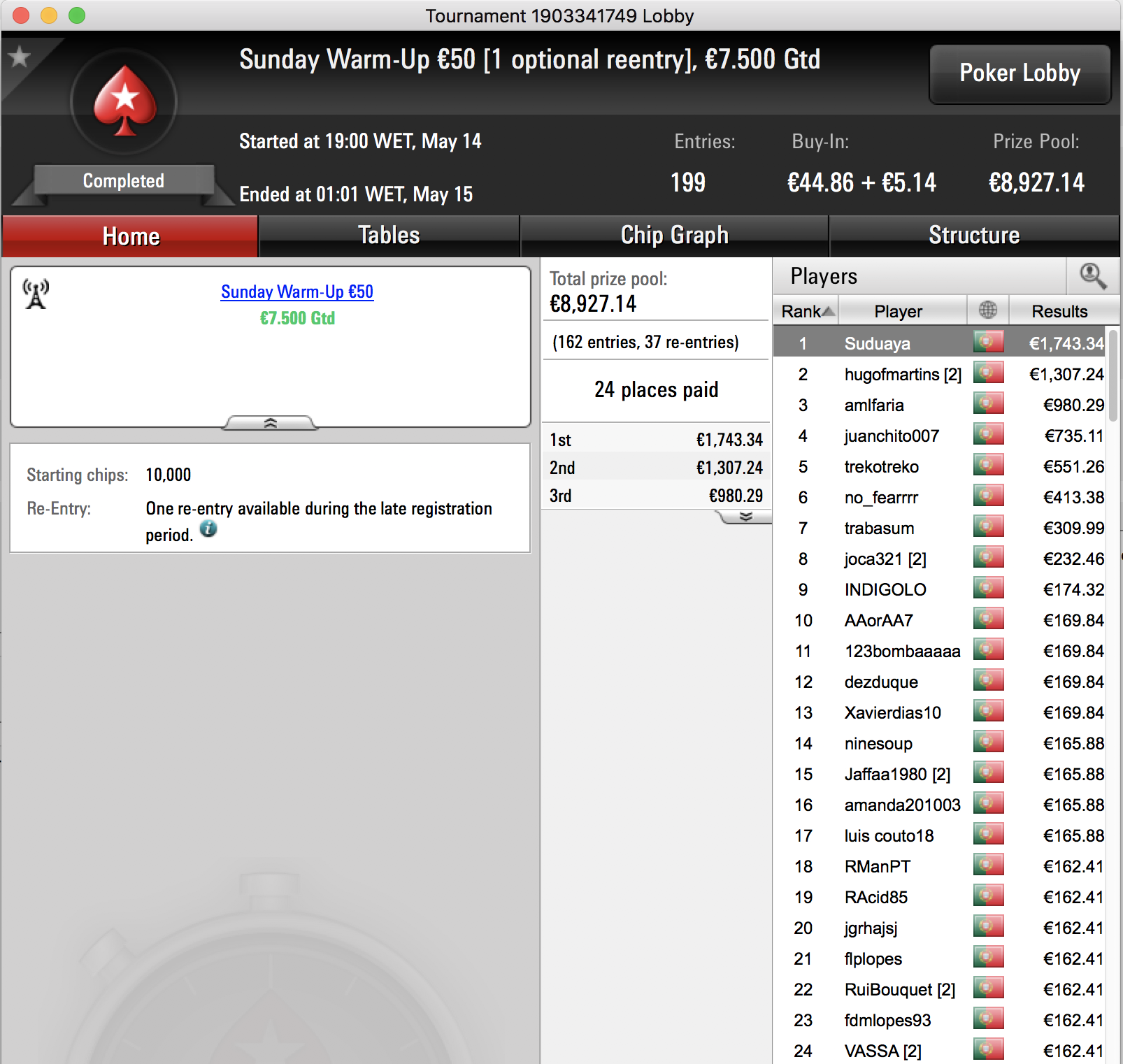 Sr_motim Vence The Hot BigStack Turbo €50 e Lidera Sessão Domingueira 102