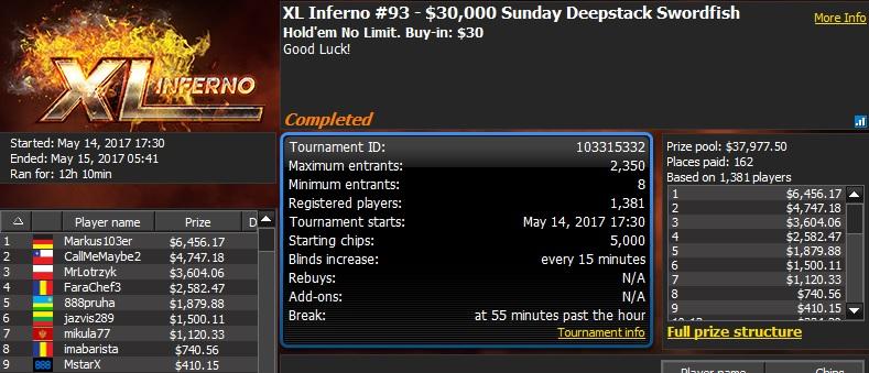 888poker XL Inferno Series Day 8: Romania's 'PokerMogo' Wins Event 97 101