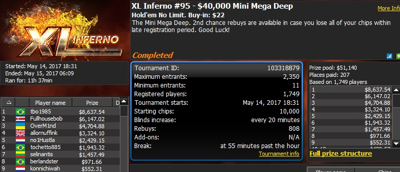 888poker XL Inferno Series Day 8: Romania's 'PokerMogo' Wins Event 97 102