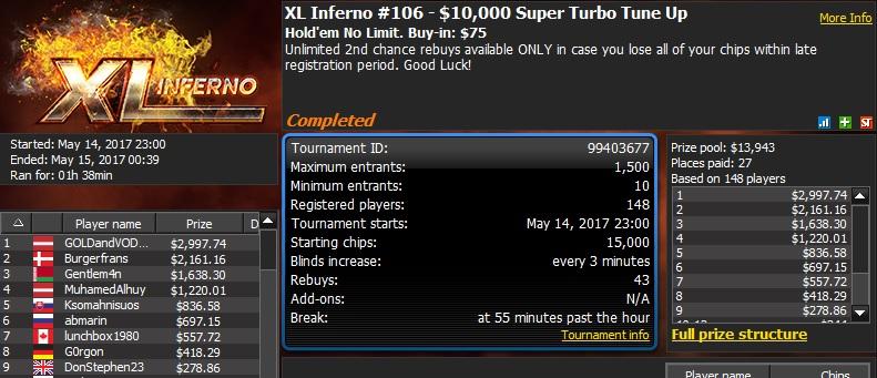888poker XL Inferno Series Day 8: Romania's 'PokerMogo' Wins Event 97 105