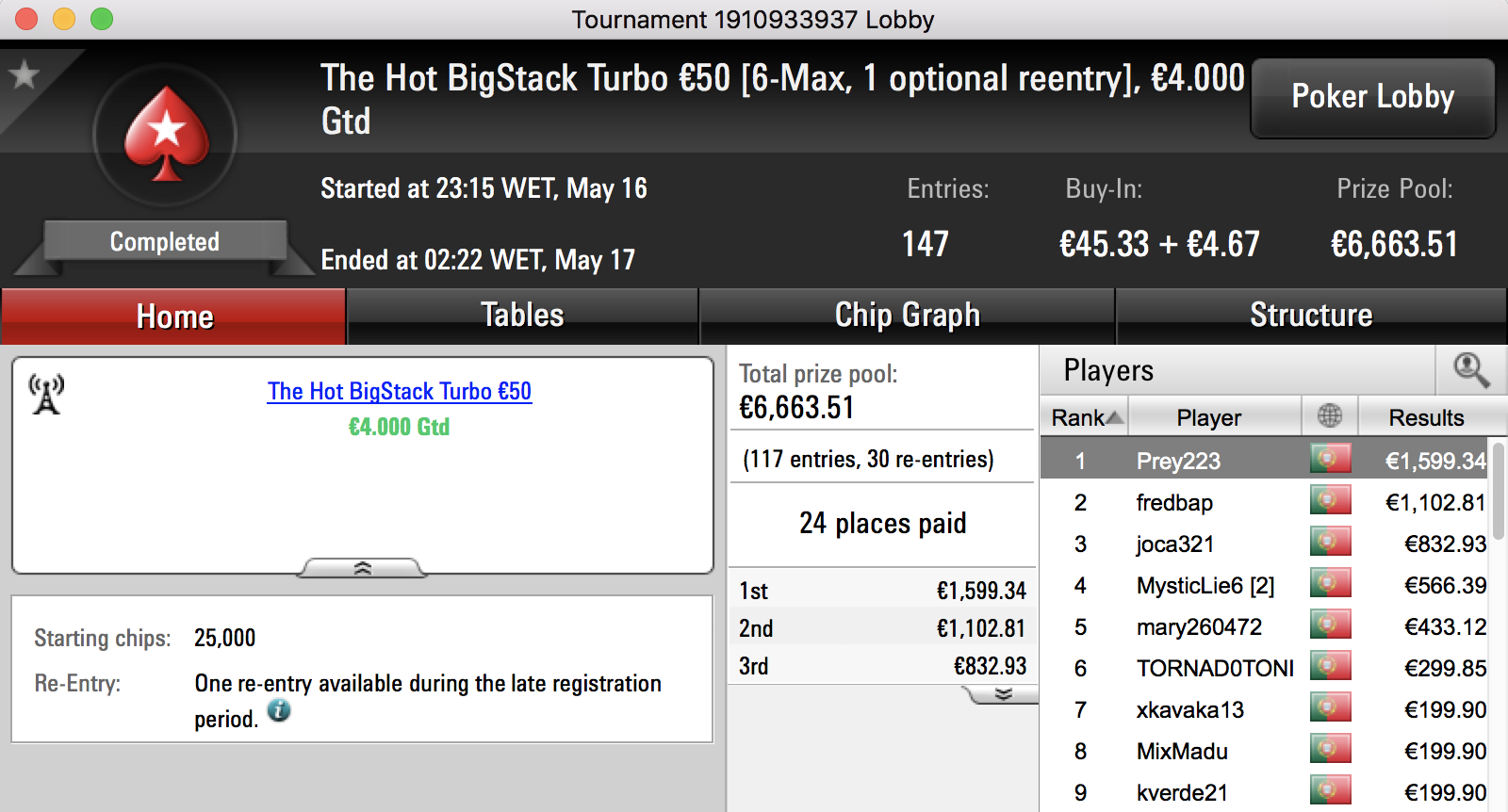 "Pedro ""whitequality"" Olaio Vence Super Tuesday €100 & Mais 102"