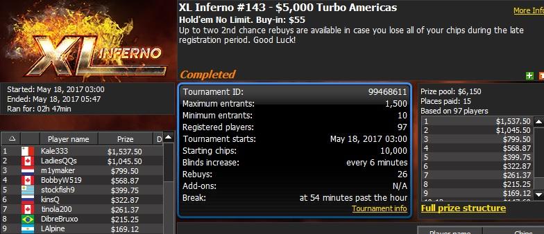 888poker XL Inferno Series Tag 11: 'RangingStoic' gewinnt das K 8-Max 104