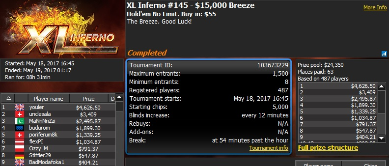 888poker XL Inferno Series Day 12: Thomas Muhlocker Wins 0K Quarterback 101