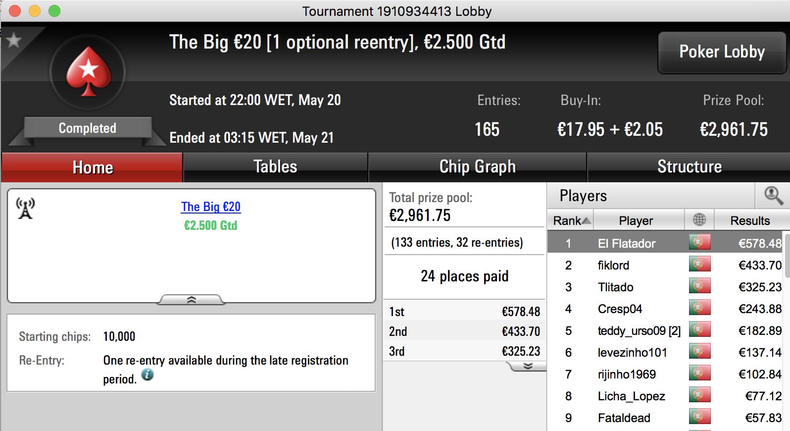 4 Dígitos para ruiramada65 e Afonsocm75 na PokerStars.pt 104