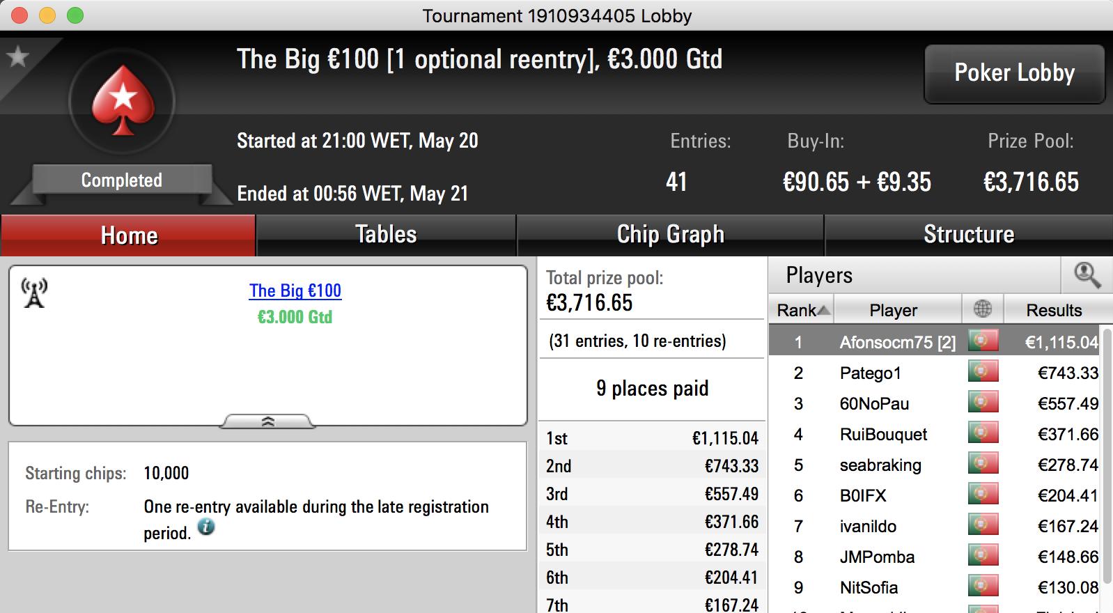 4 Dígitos para ruiramada65 e Afonsocm75 na PokerStars.pt 102