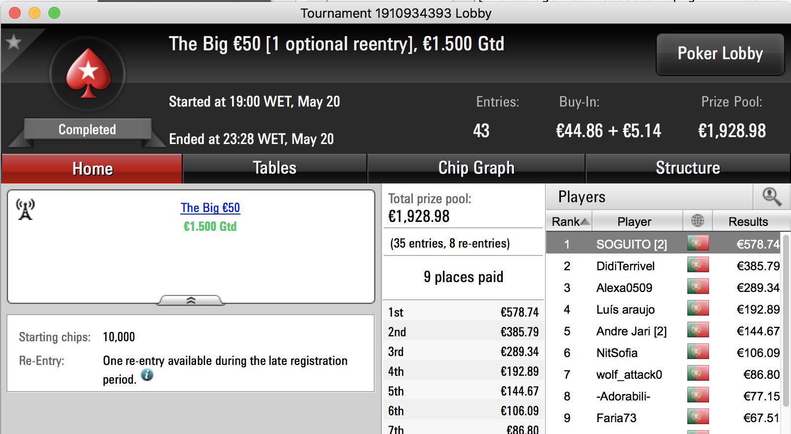 4 Dígitos para ruiramada65 e Afonsocm75 na PokerStars.pt 103