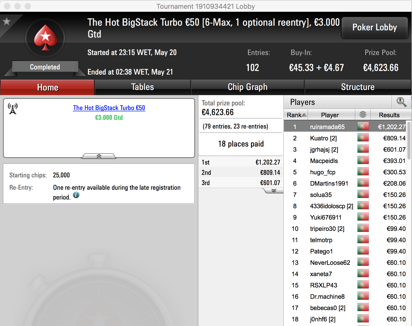 4 Dígitos para ruiramada65 e Afonsocm75 na PokerStars.pt 101