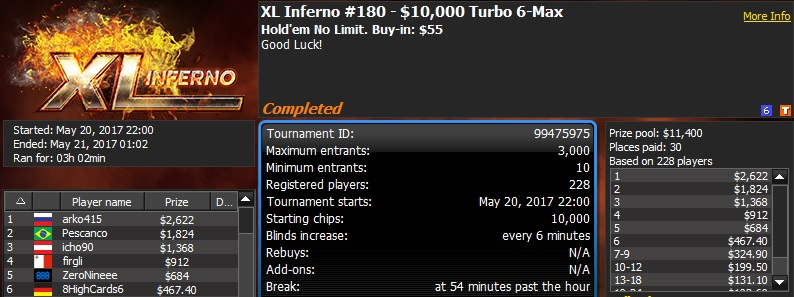 888poker XL Inferno Series Tag 14: 'SoulRead88uk' siegt beim Octopus 104