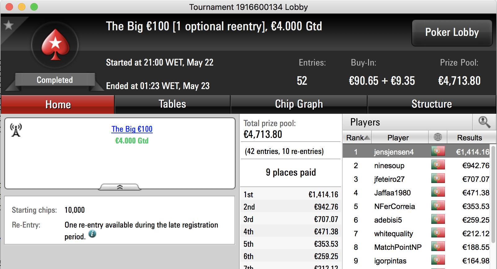 RSXLP43 e jensjensen4 Arrancam Bem a Semana na PokerStars.pt 103