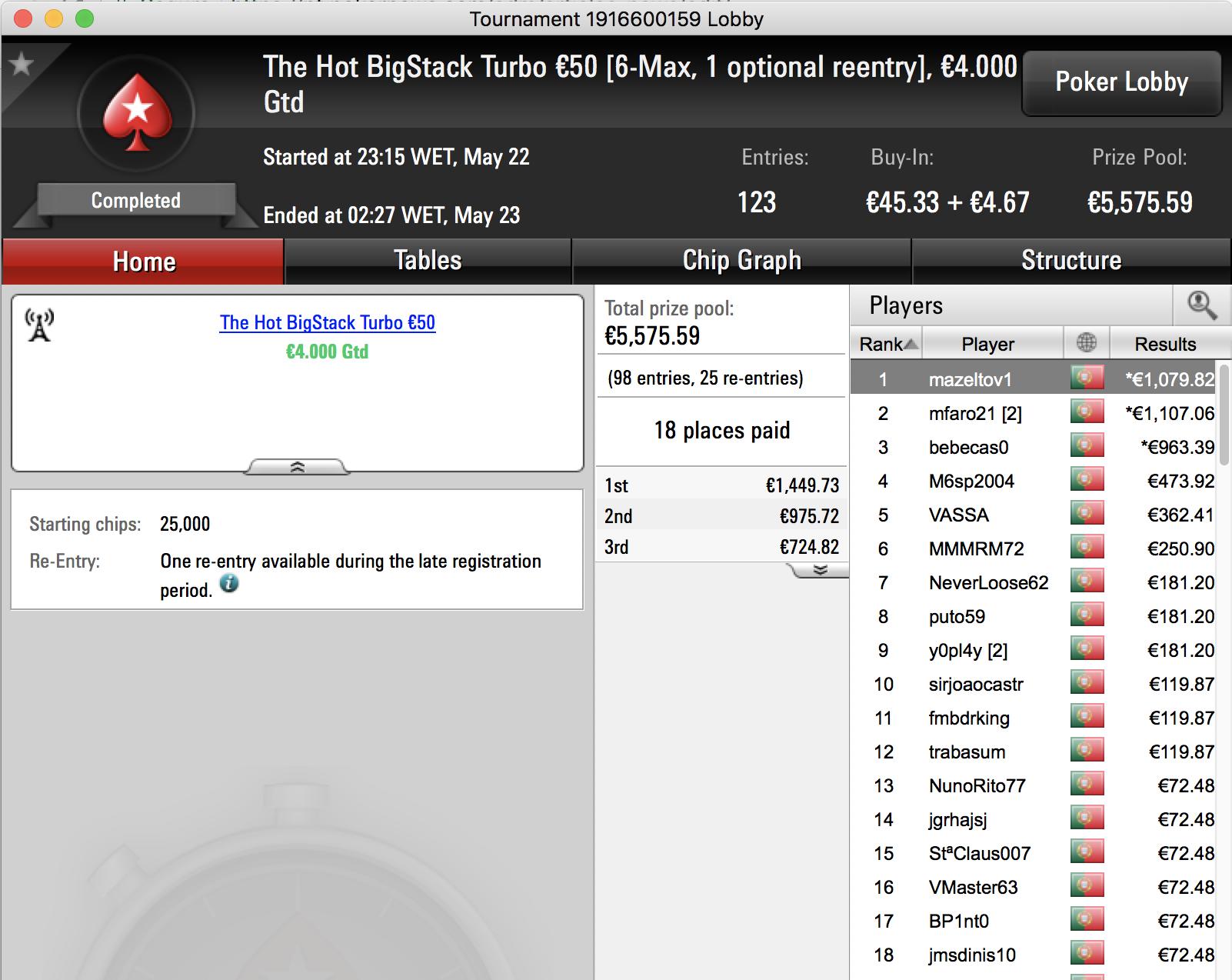 RSXLP43 e jensjensen4 Arrancam Bem a Semana na PokerStars.pt 104