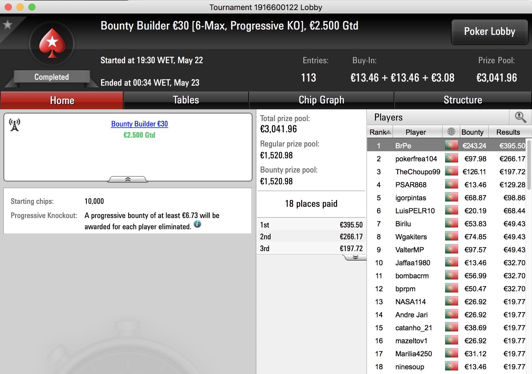 RSXLP43 e jensjensen4 Arrancam Bem a Semana na PokerStars.pt 105