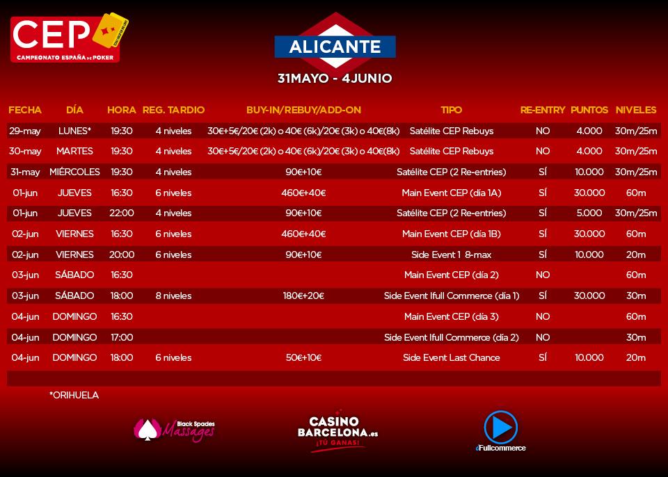 Cuatro festivales de póker en vivo con los que disfrutar durante el mes de junio en España 101