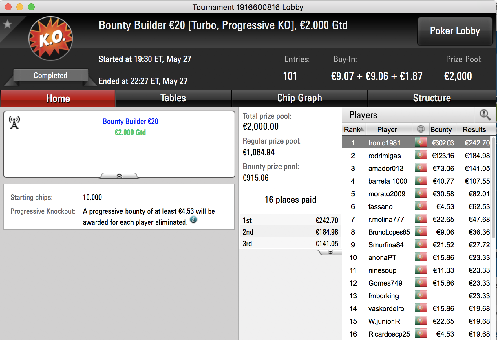 campos1337 Vence The Big €100 da PokerStars.pt & Mais 103