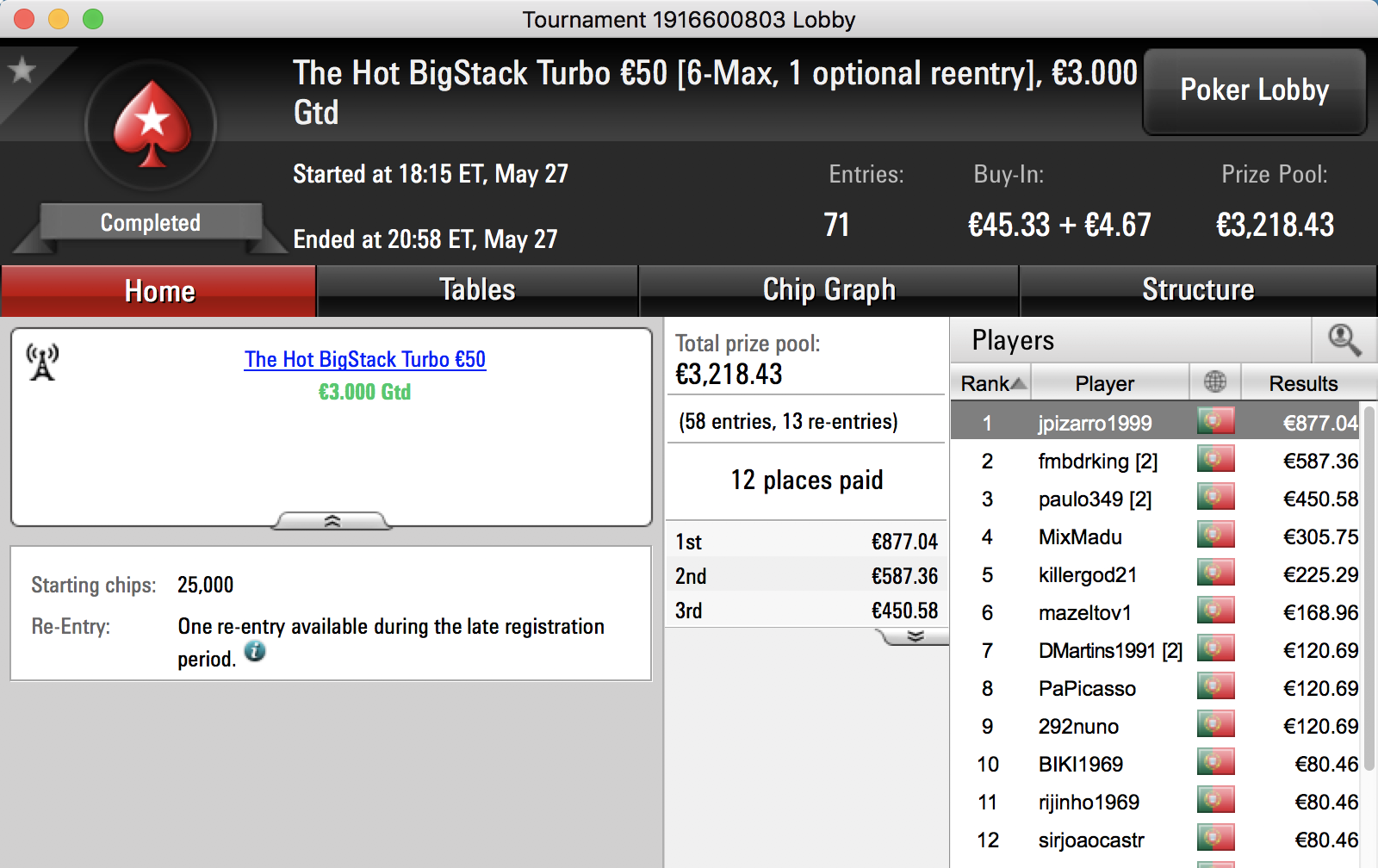 campos1337 Vence The Big €100 da PokerStars.pt & Mais 102