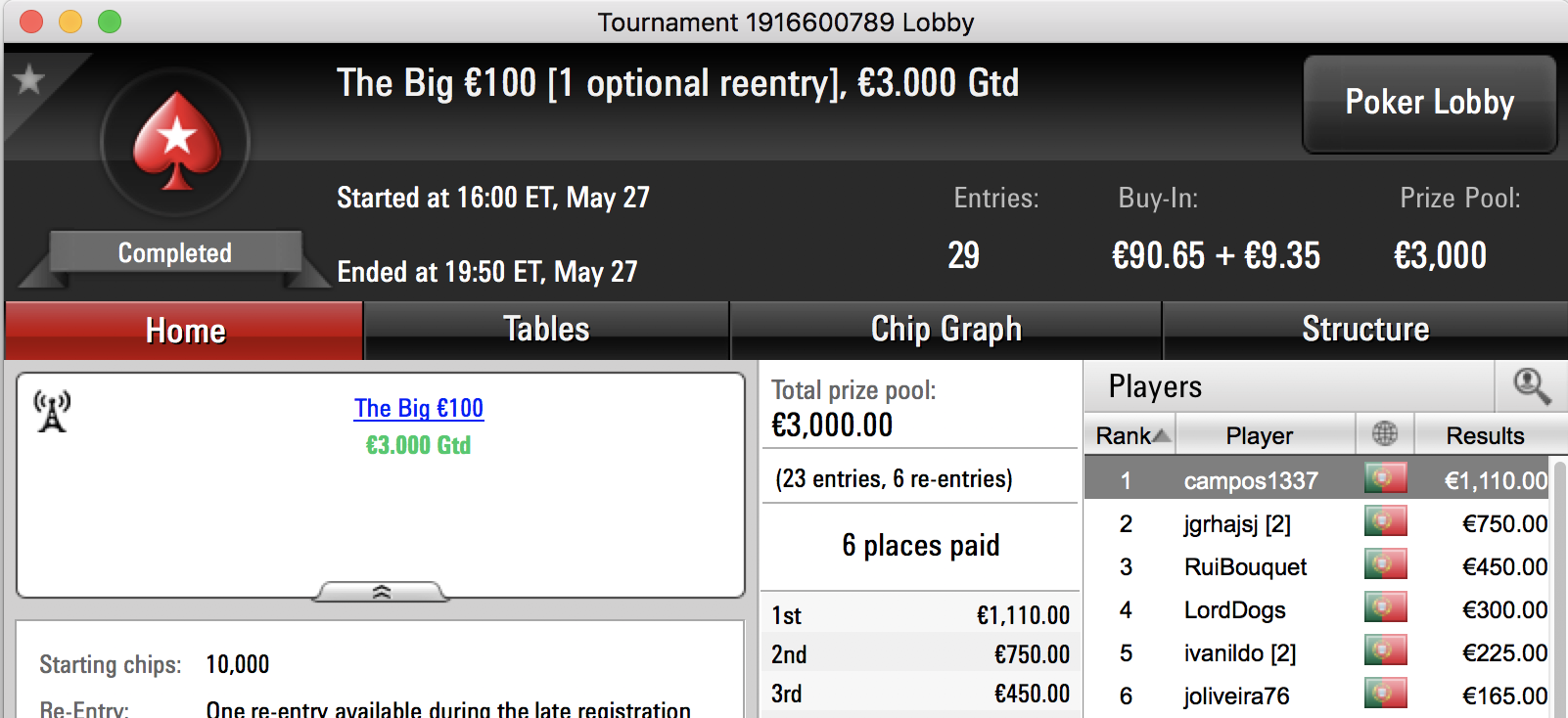 campos1337 Vence The Big €100 da PokerStars.pt & Mais 101