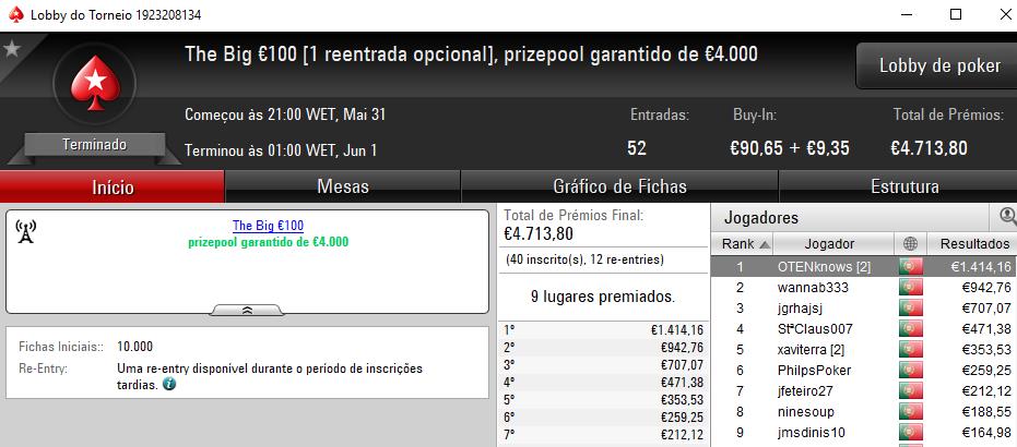 Ricardo Caprichoso Vence The Hot BigStack Turbo €50, OTENknows o The Big €100 & Mais 102