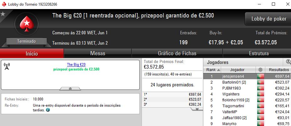 Jensjensen4 Fatura à Grande; OTENknows Vence The Hot BigStack Turbo €50 102