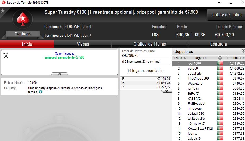 rogi1000, xaneta7 e jumbojane no Pódio de Terça na PokerStars.pt 101