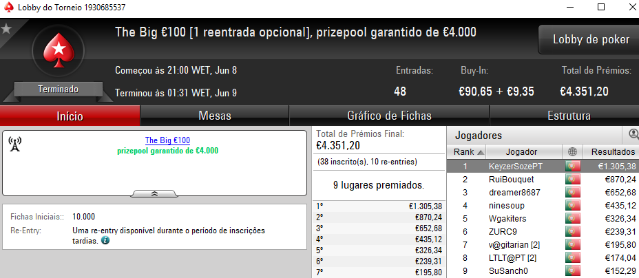 KeyzerSozePT e Fmbdrking Garantem 4 Dígitos na PokerStars.Pt 101