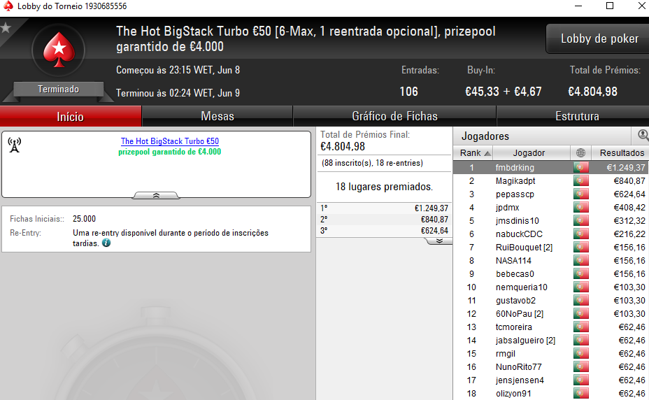 KeyzerSozePT e Fmbdrking Garantem 4 Dígitos na PokerStars.Pt 102