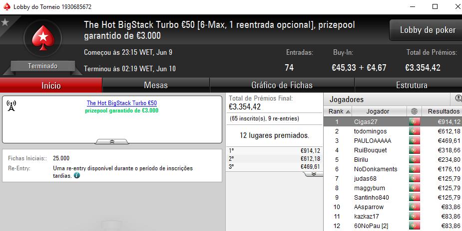 Rui Bouquet Dominou Sessão de Sexta na PokerStars.pt 102