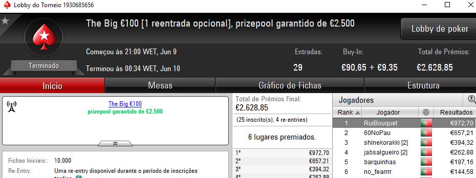 Rui Bouquet Dominou Sessão de Sexta na PokerStars.pt 101