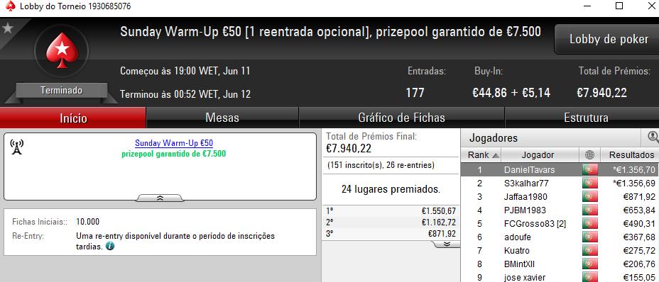 TheChoupo99, Elboy2012, DanielTavars e S3kalhar77 em Grande nos Torneios de Domingo 103